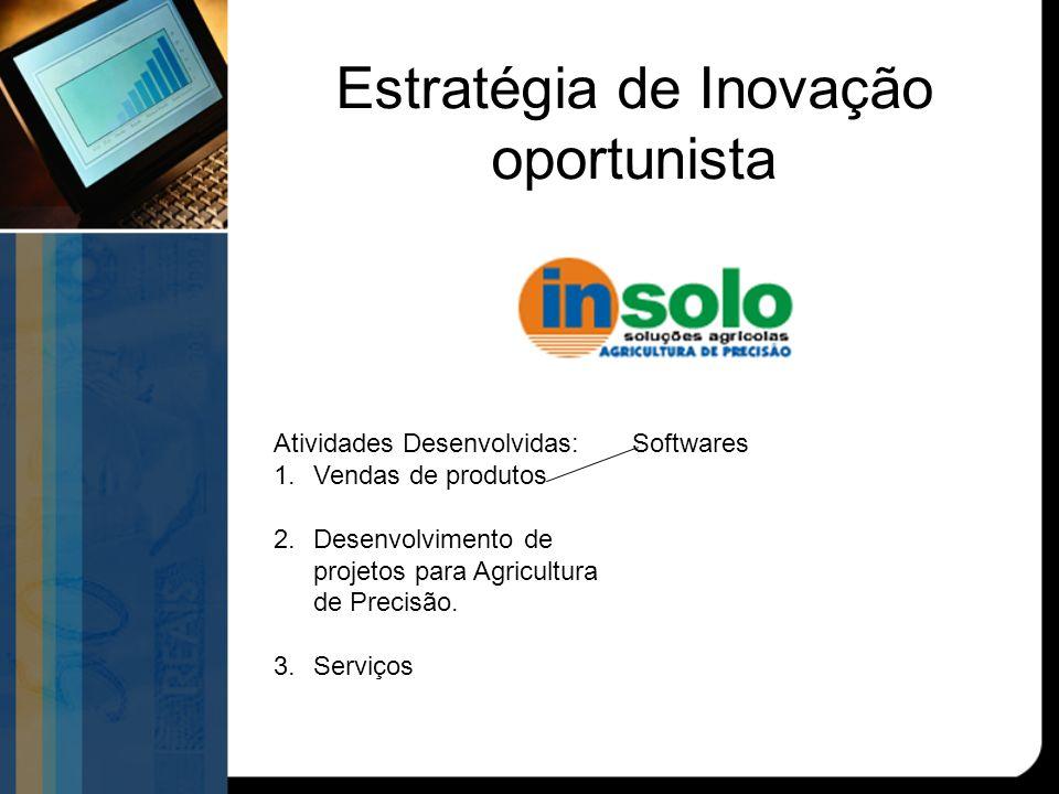 Estratégia de Inovação oportunista