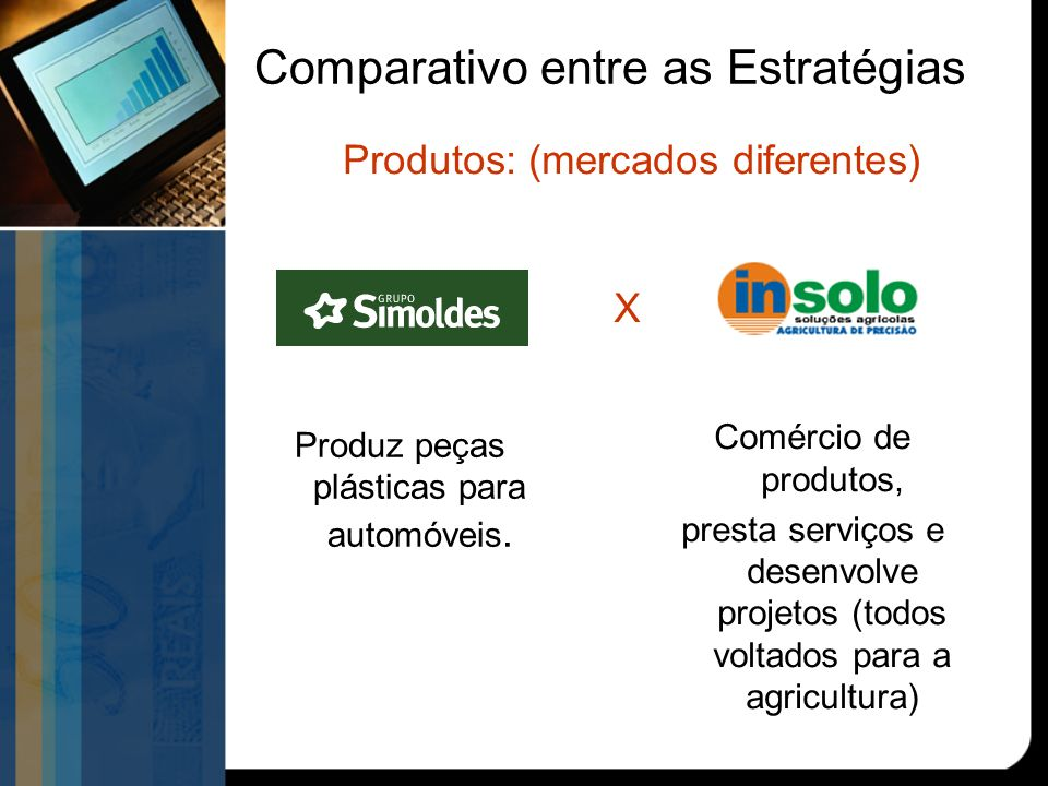 Comparativo entre as Estratégias