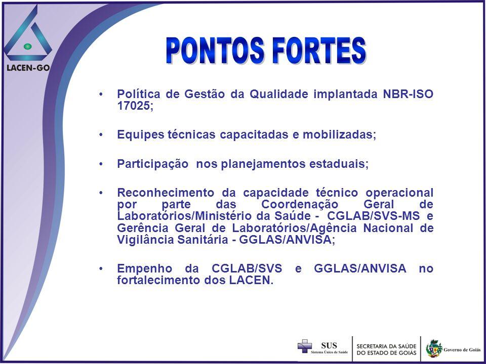 PONTOS FORTES Política de Gestão da Qualidade implantada NBR-ISO 17025; Equipes técnicas capacitadas e mobilizadas;