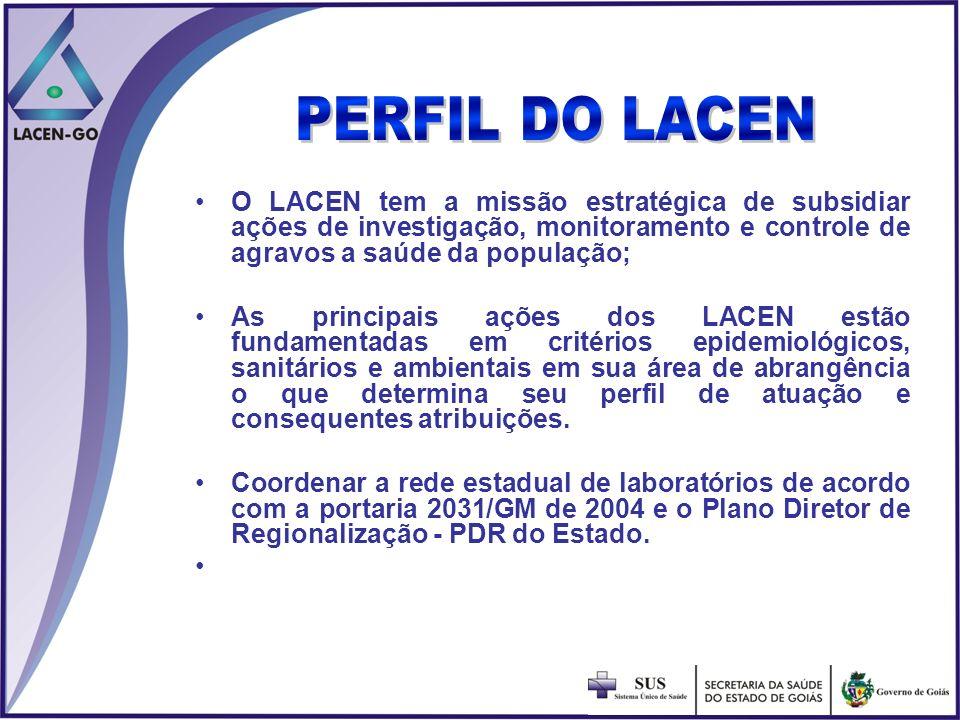 PERFIL DO LACEN O LACEN tem a missão estratégica de subsidiar ações de investigação, monitoramento e controle de agravos a saúde da população;