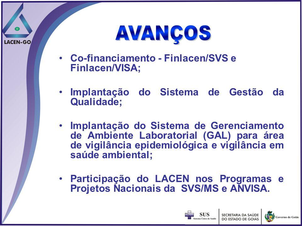 AVANÇOS Co-financiamento - Finlacen/SVS e Finlacen/VISA; Implantação do Sistema de Gestão da Qualidade;