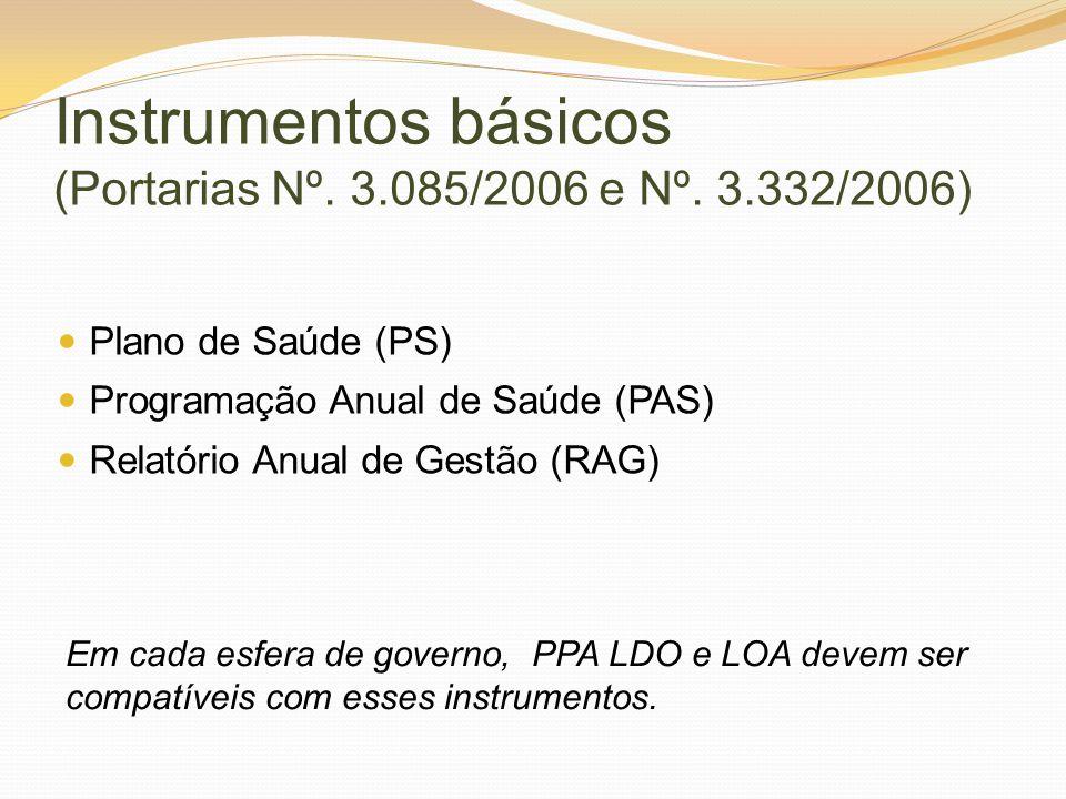 Instrumentos básicos (Portarias Nº. 3.085/2006 e Nº. 3.332/2006)