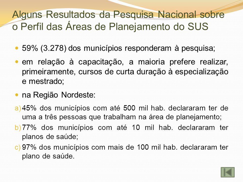 Alguns Resultados da Pesquisa Nacional sobre o Perfil das Áreas de Planejamento do SUS