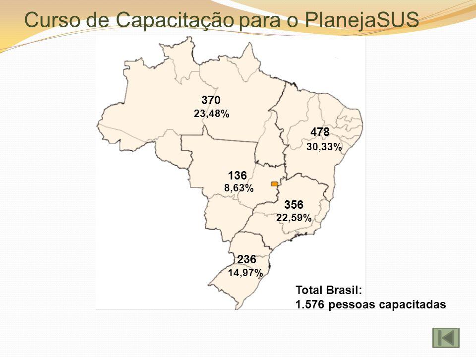 Curso de Capacitação para o PlanejaSUS