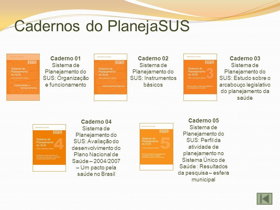 Cadernos do PlanejaSUS
