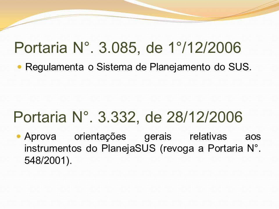 Portaria N°. 3.085, de 1°/12/2006 Portaria N°. 3.332, de 28/12/2006