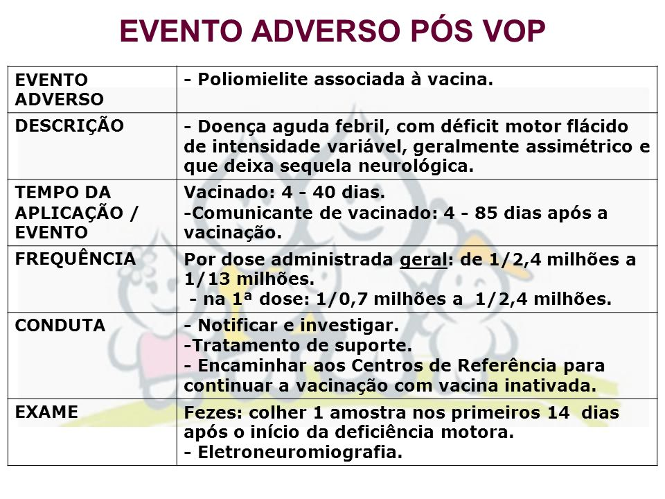 EVENTO ADVERSO PÓS VOP EVENTO ADVERSO