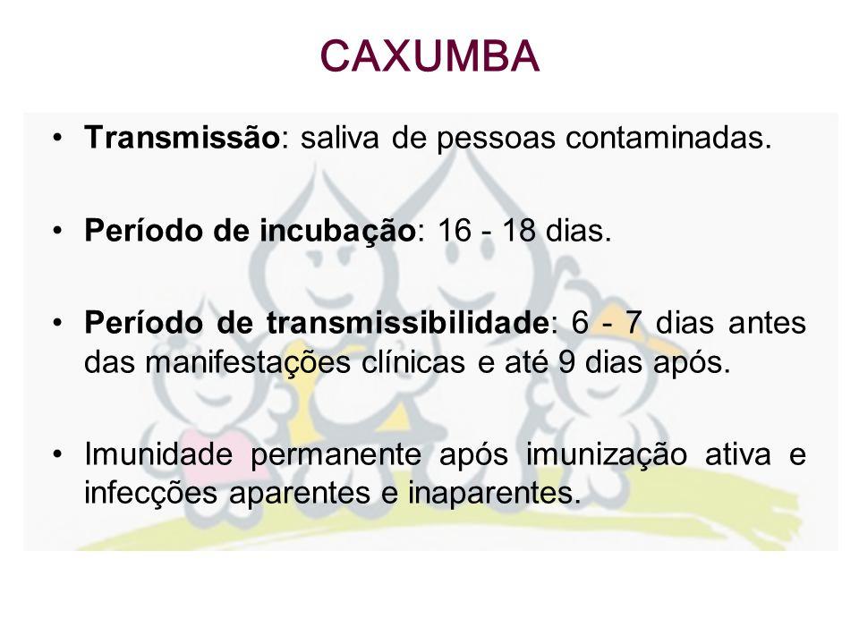 CAXUMBA Transmissão: saliva de pessoas contaminadas.