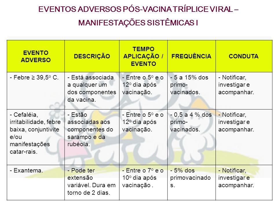 EVENTOS ADVERSOS PÓS-VACINA TRÍPLICE VIRAL – MANIFESTAÇÕES SISTÊMICAS I
