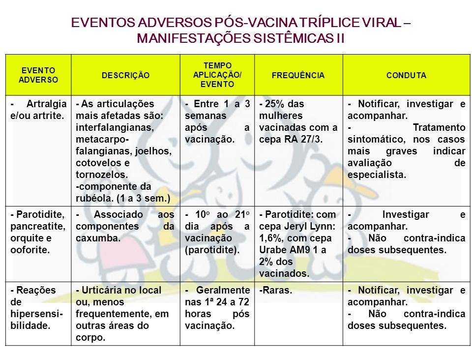EVENTOS ADVERSOS PÓS-VACINA TRÍPLICE VIRAL –