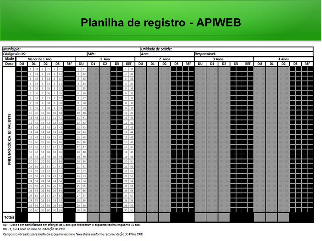 Planilha de registro - APIWEB