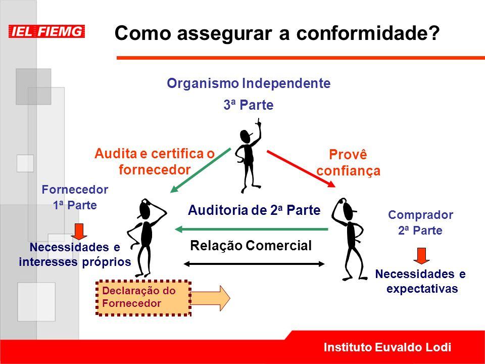 Organismo Independente Audita e certifica o fornecedor