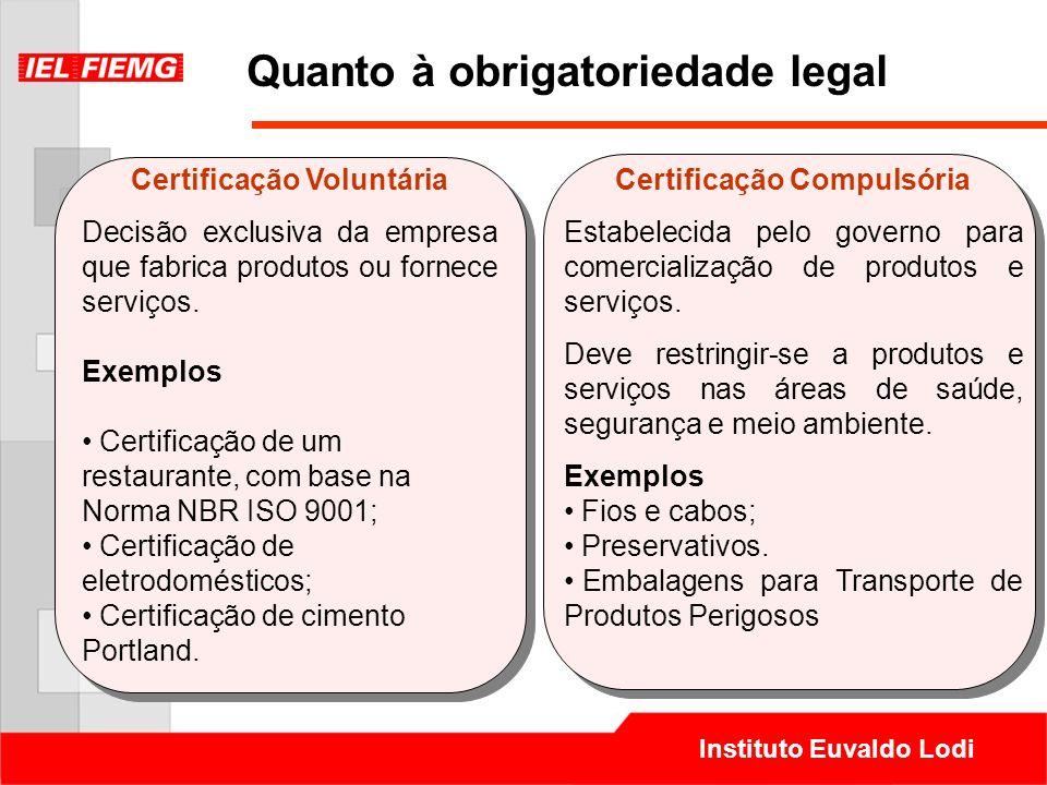 Certificação Voluntária Certificação Compulsória