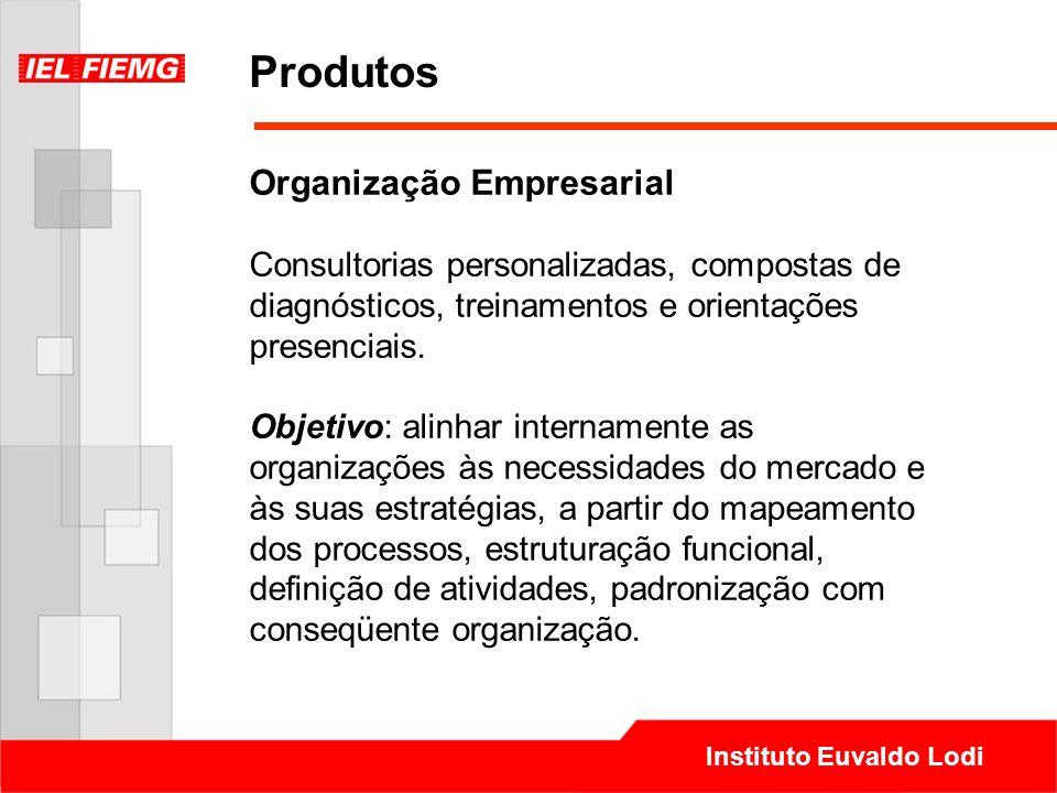 Produtos Organização Empresarial