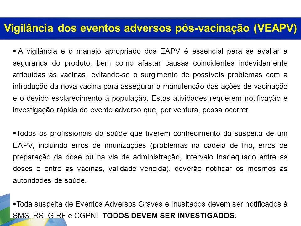 Vigilância dos eventos adversos pós-vacinação (VEAPV)