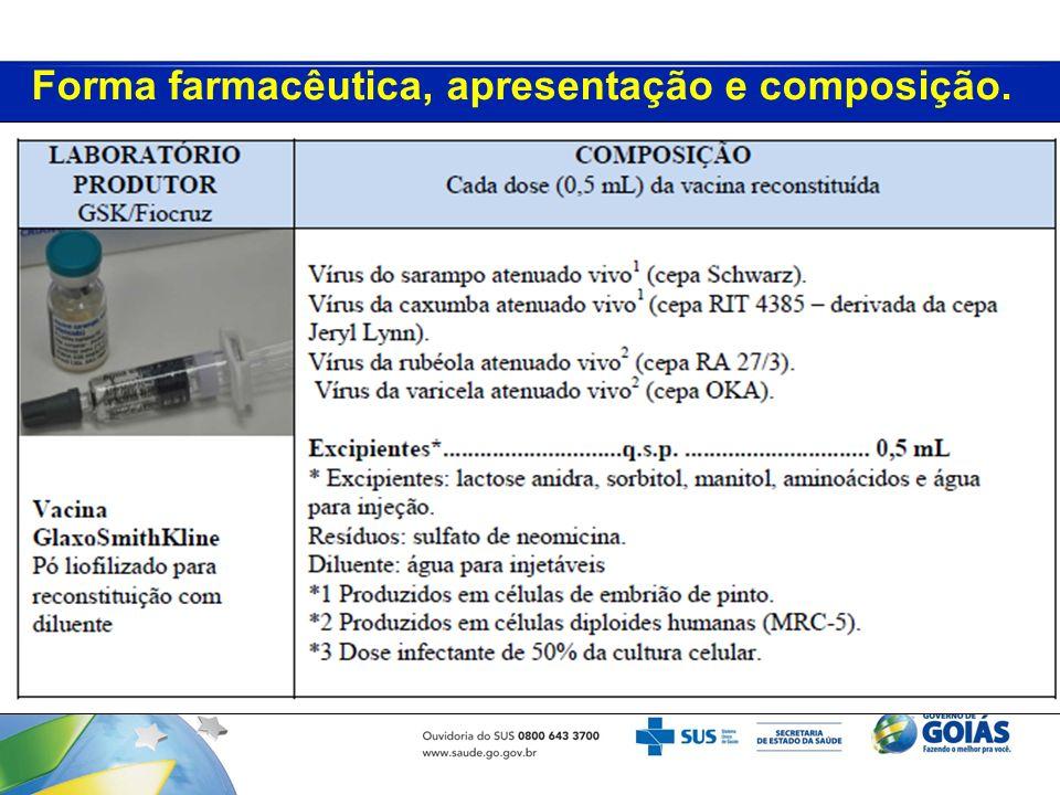 Forma farmacêutica, apresentação e composição.