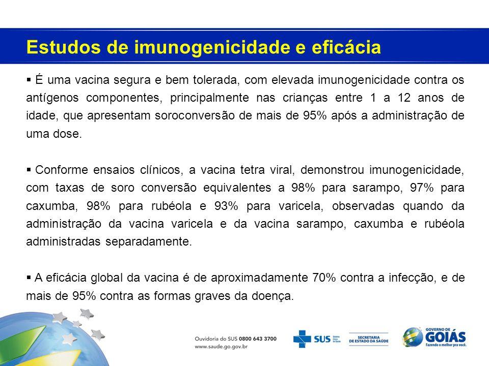 Estudos de imunogenicidade e eficácia