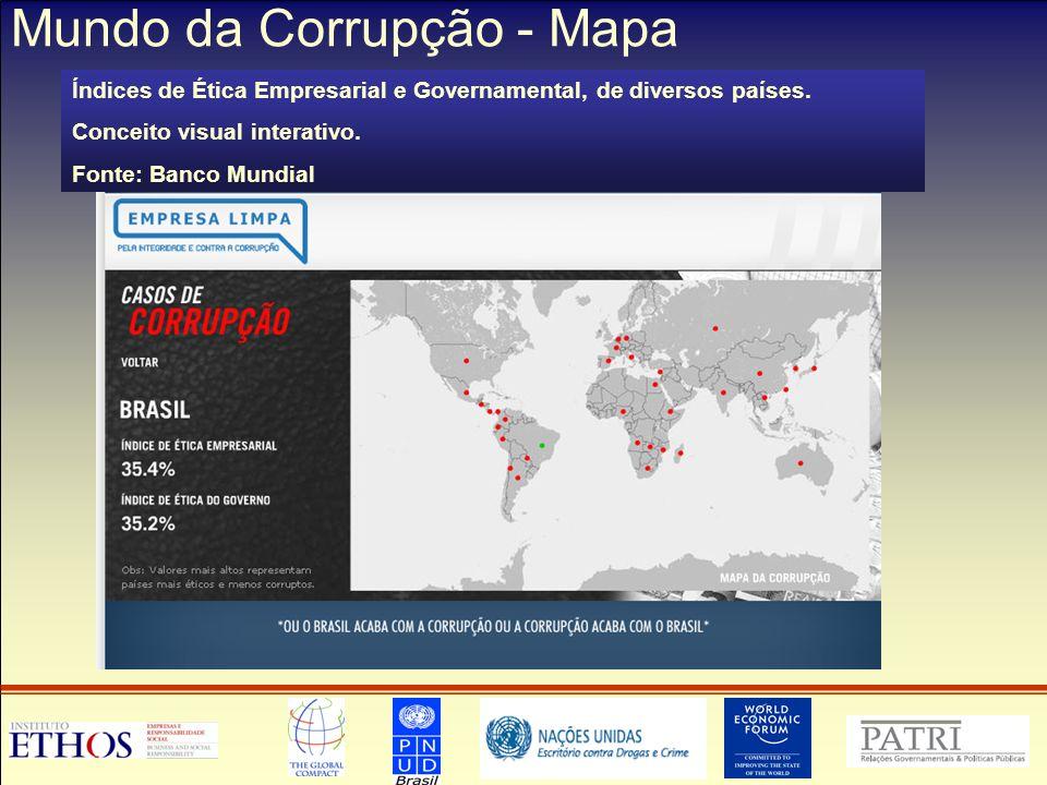 Mundo da Corrupção - Mapa