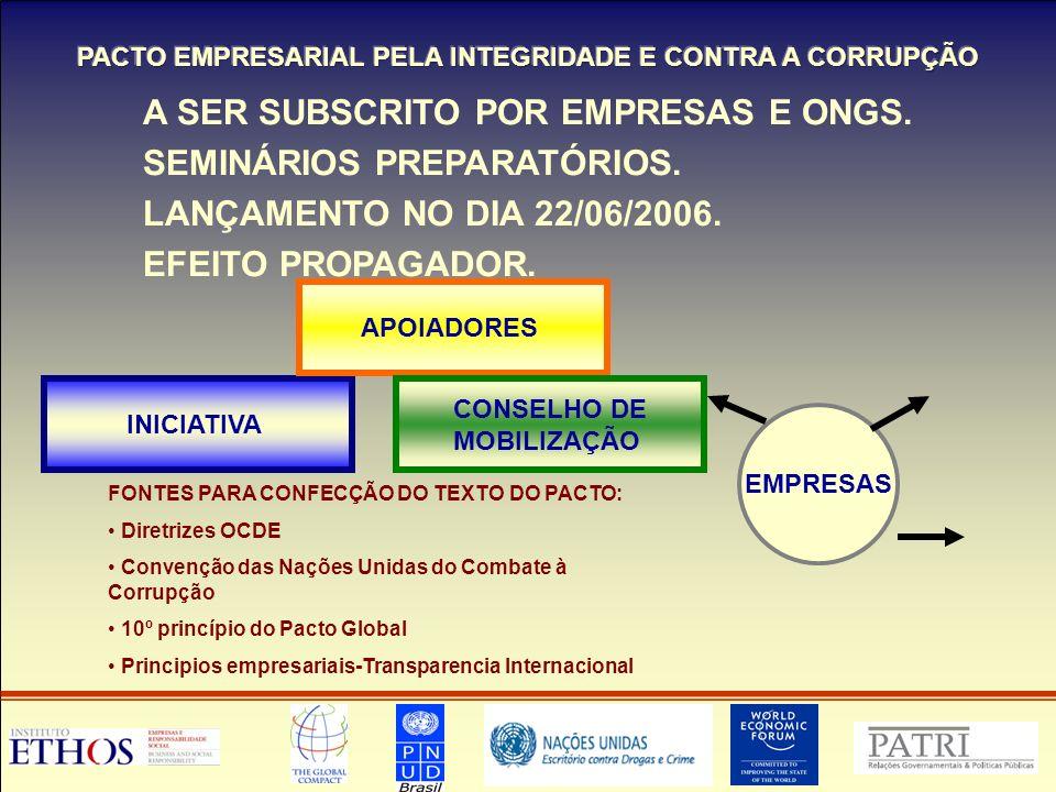 PACTO EMPRESARIAL PELA INTEGRIDADE E CONTRA A CORRUPÇÃO