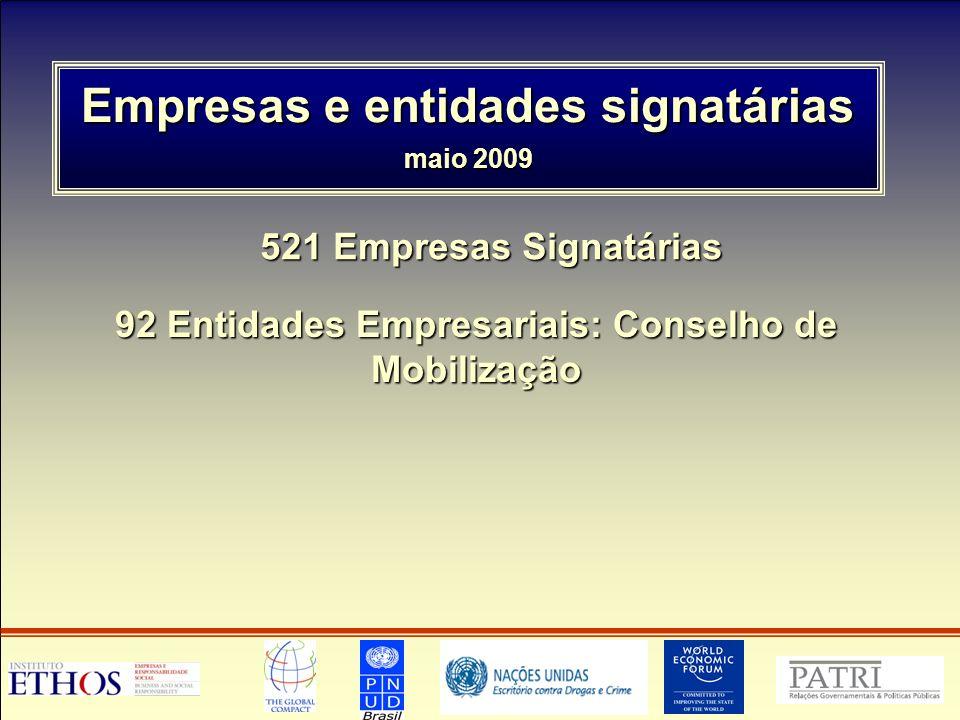 Empresas e entidades signatárias maio 2009