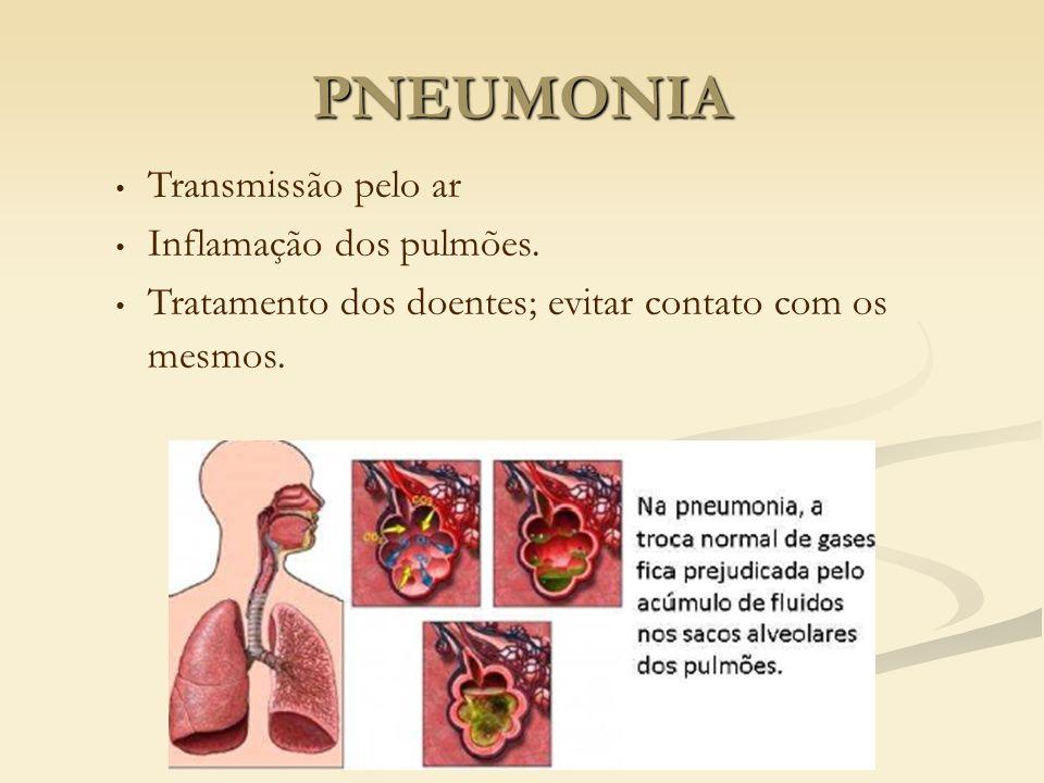 PNEUMONIA Transmissão pelo ar Inflamação dos pulmões.