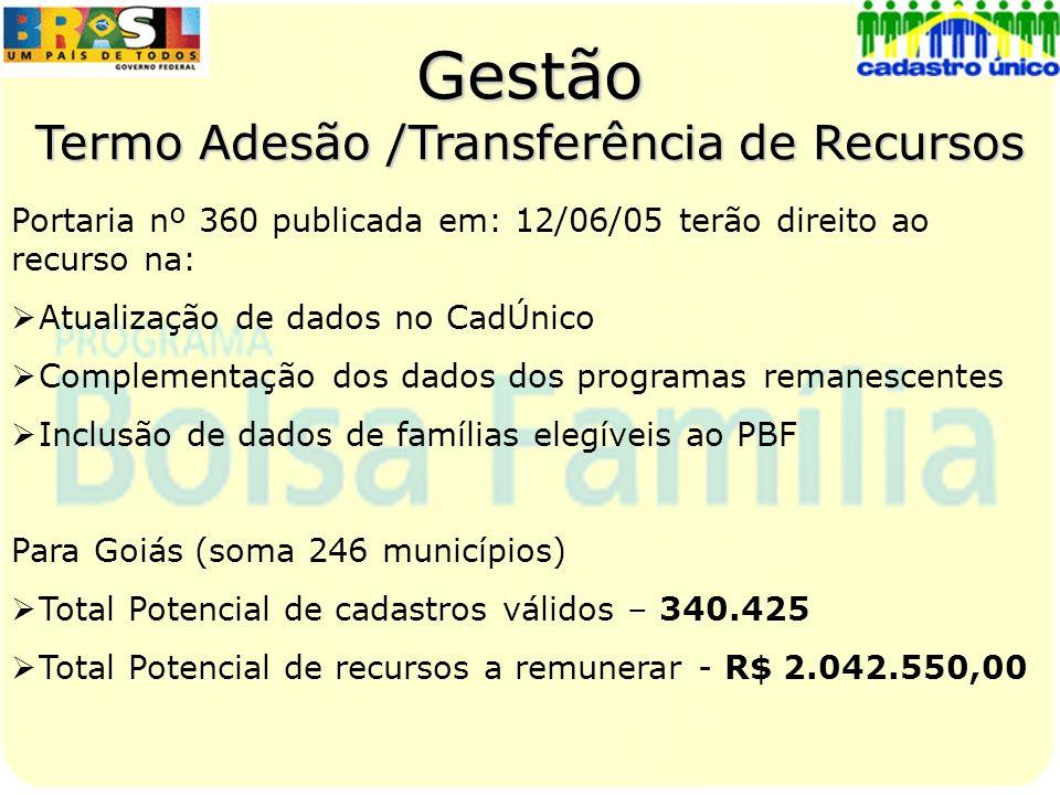 Termo Adesão /Transferência de Recursos