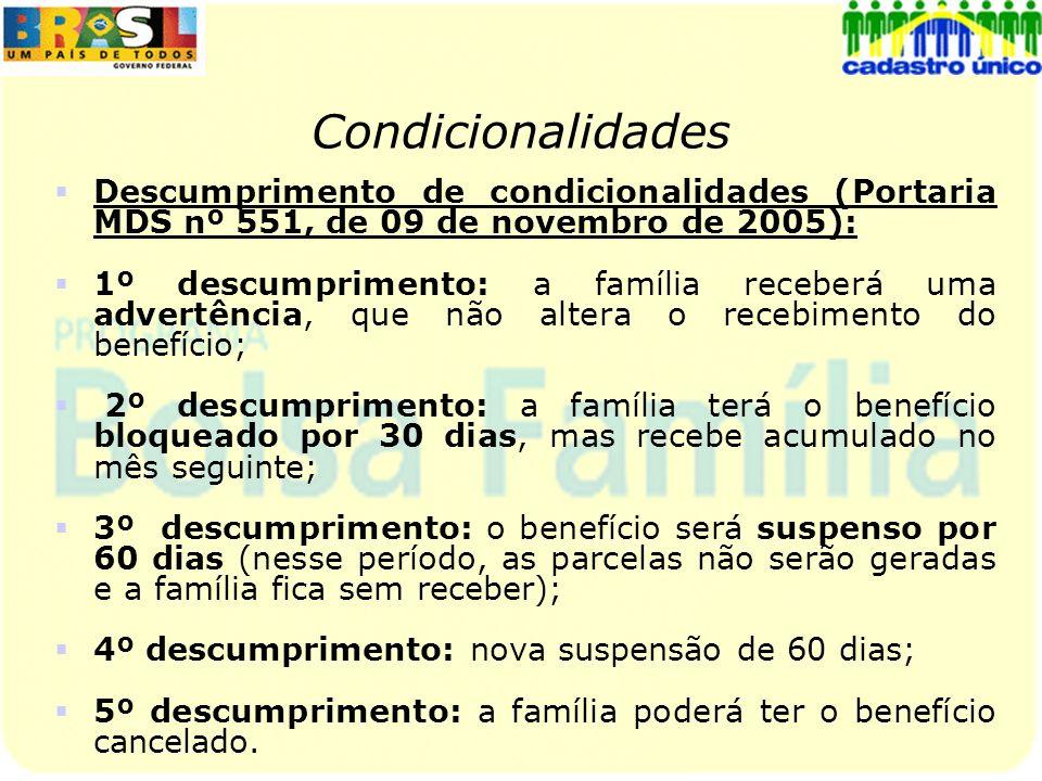 Condicionalidades Descumprimento de condicionalidades (Portaria MDS nº 551, de 09 de novembro de 2005):