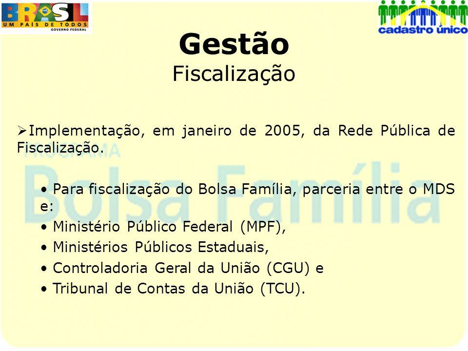 Gestão Fiscalização. Implementação, em janeiro de 2005, da Rede Pública de Fiscalização.