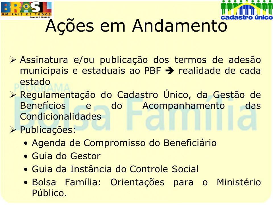 Ações em Andamento Assinatura e/ou publicação dos termos de adesão municipais e estaduais ao PBF  realidade de cada estado.