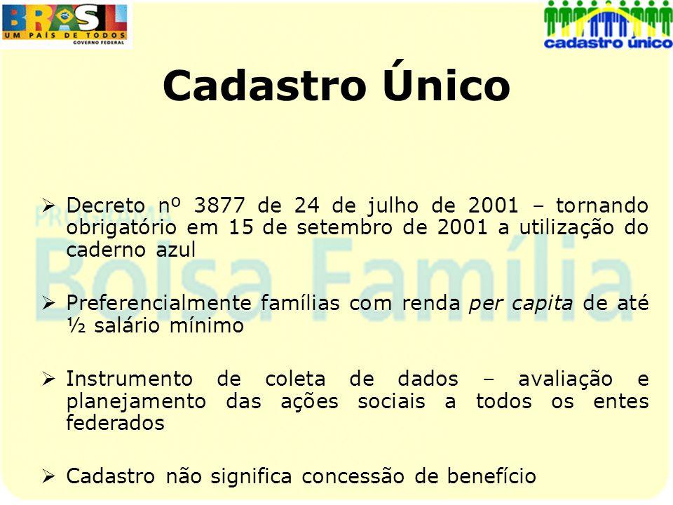 Cadastro Único Decreto nº 3877 de 24 de julho de 2001 – tornando obrigatório em 15 de setembro de 2001 a utilização do caderno azul.