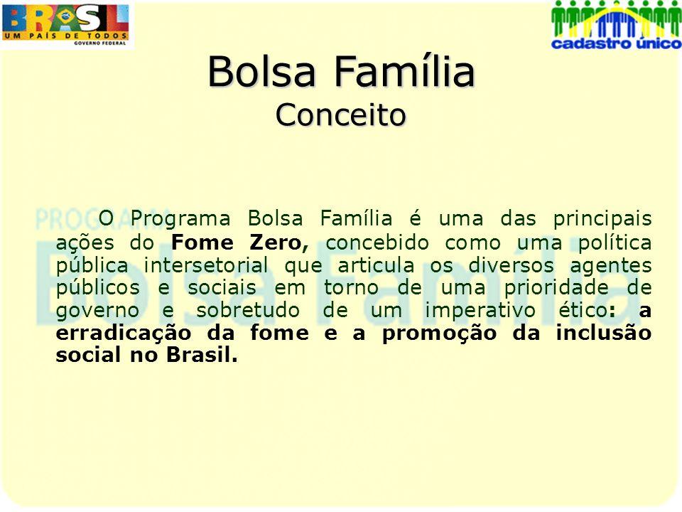 Bolsa Família Conceito