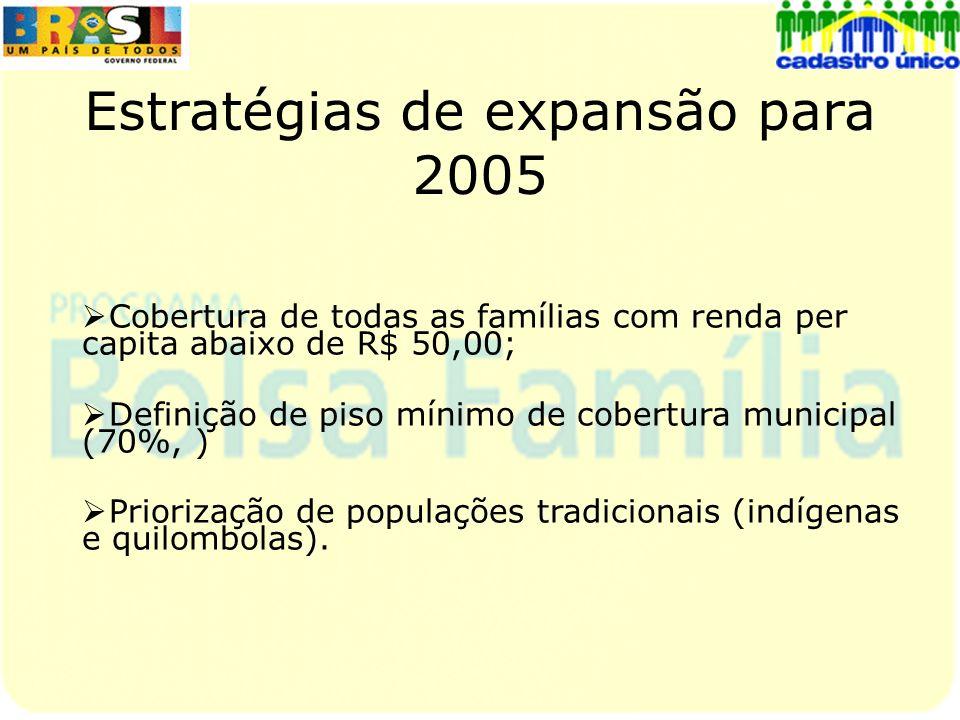 Estratégias de expansão para 2005