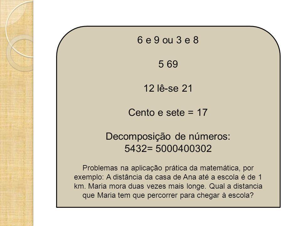 Decomposição de números: