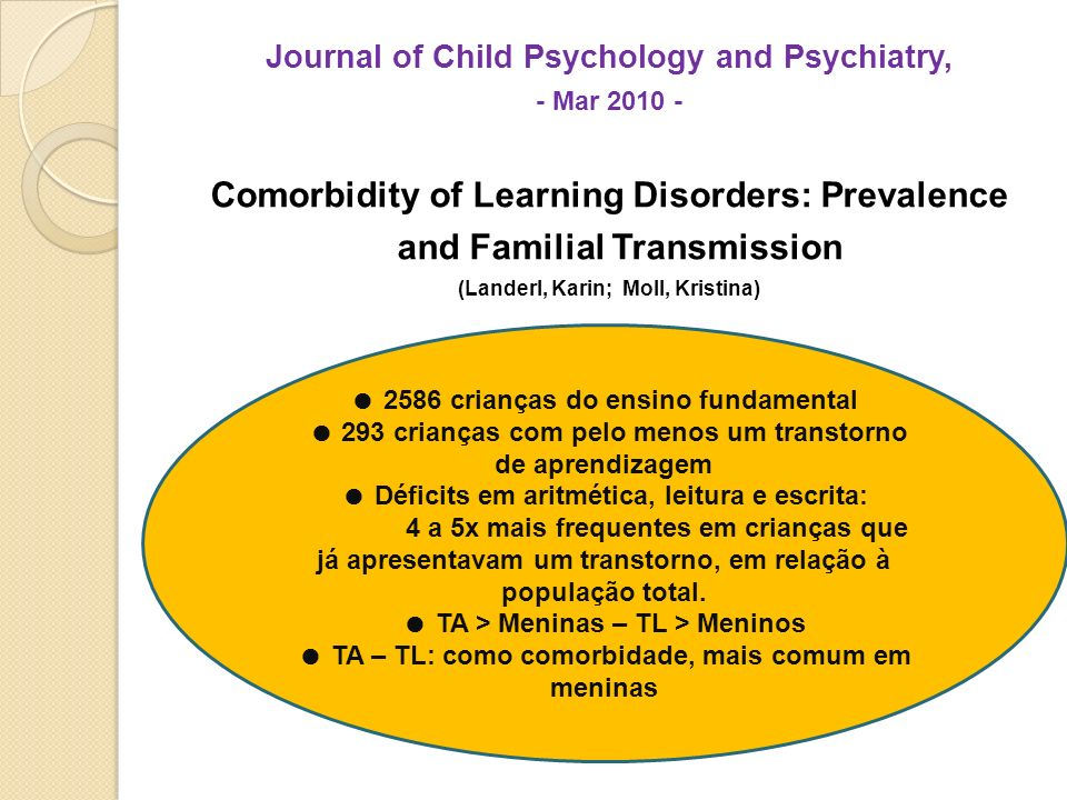 Comorbidity of Learning Disorders: Prevalence