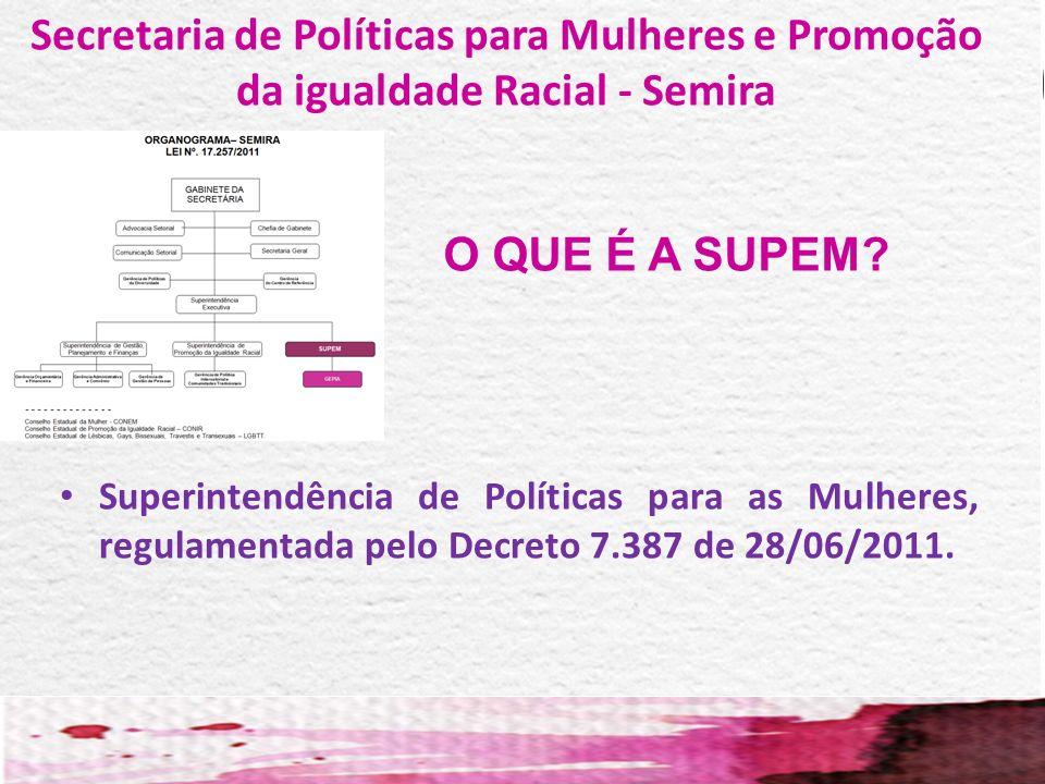 Secretaria de Políticas para Mulheres e Promoção da igualdade Racial - Semira