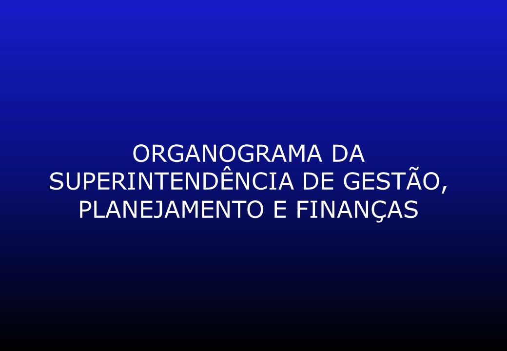 ORGANOGRAMA DA SUPERINTENDÊNCIA DE GESTÃO, PLANEJAMENTO E FINANÇAS