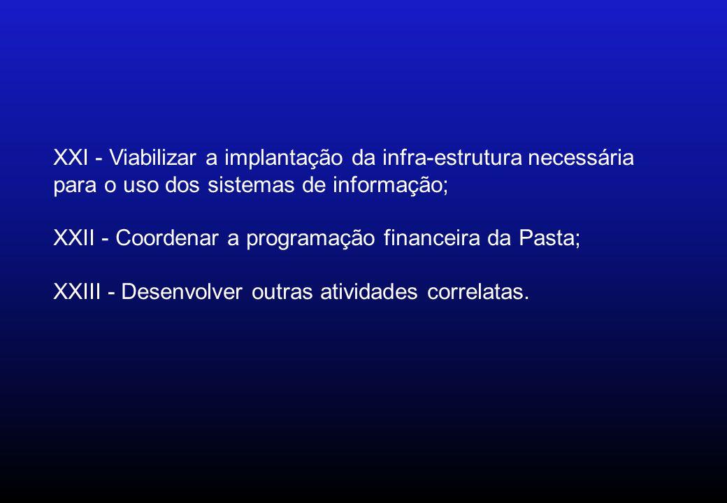 XXII - Coordenar a programação financeira da Pasta;