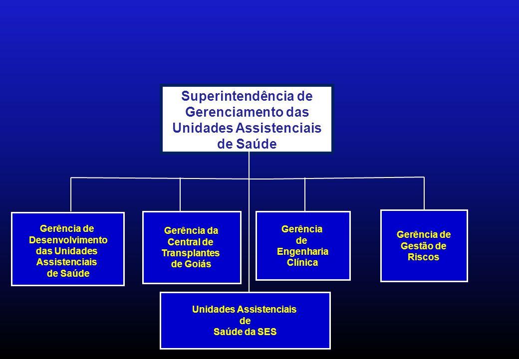 Superintendência de Gerenciamento das Unidades Assistenciais de Saúde