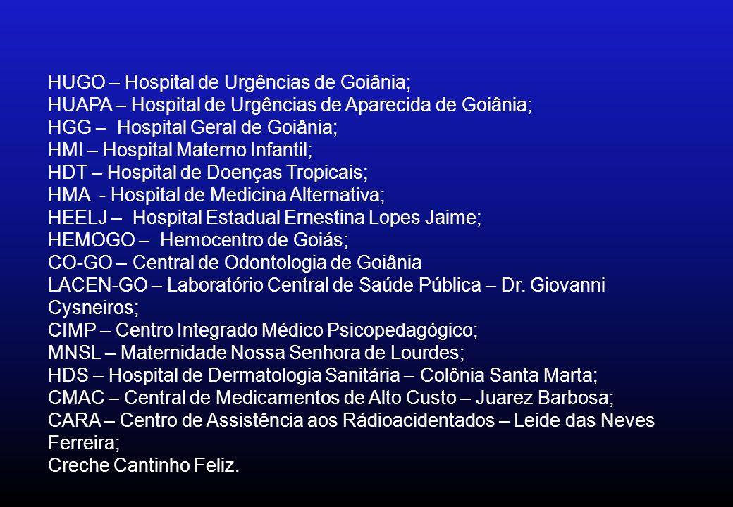 HUGO – Hospital de Urgências de Goiânia;