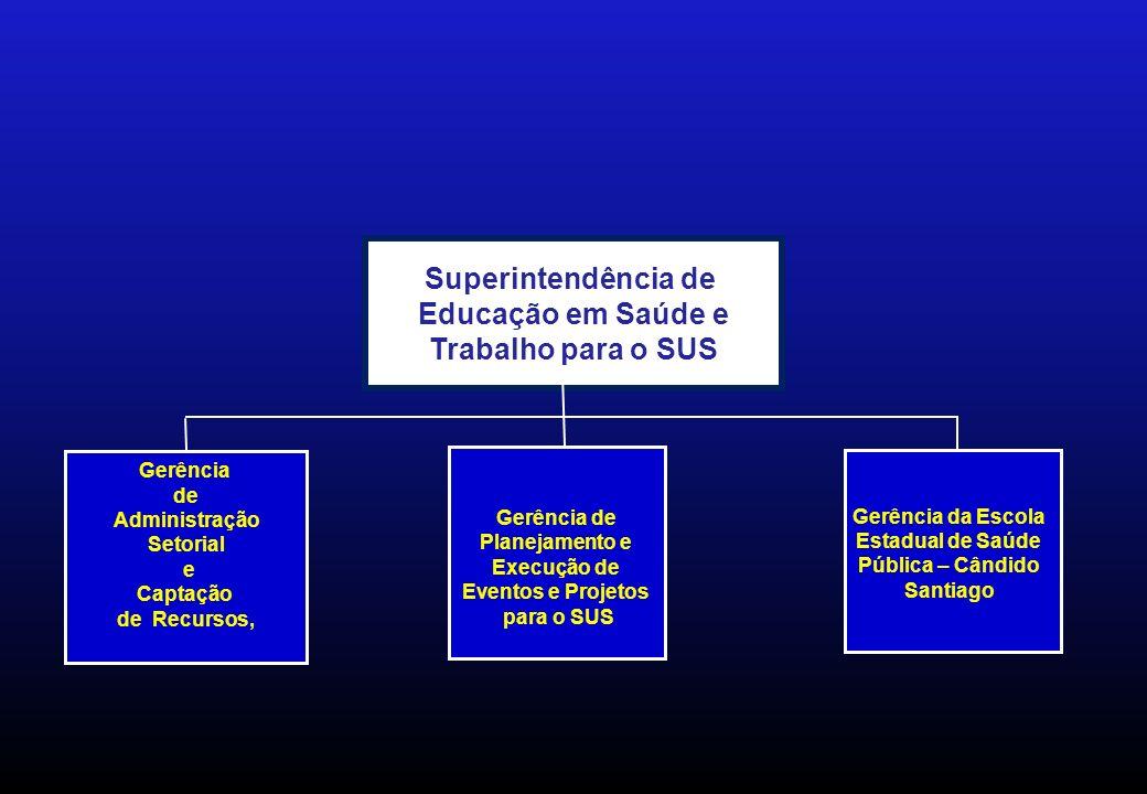 Superintendência de Educação em Saúde e Trabalho para o SUS