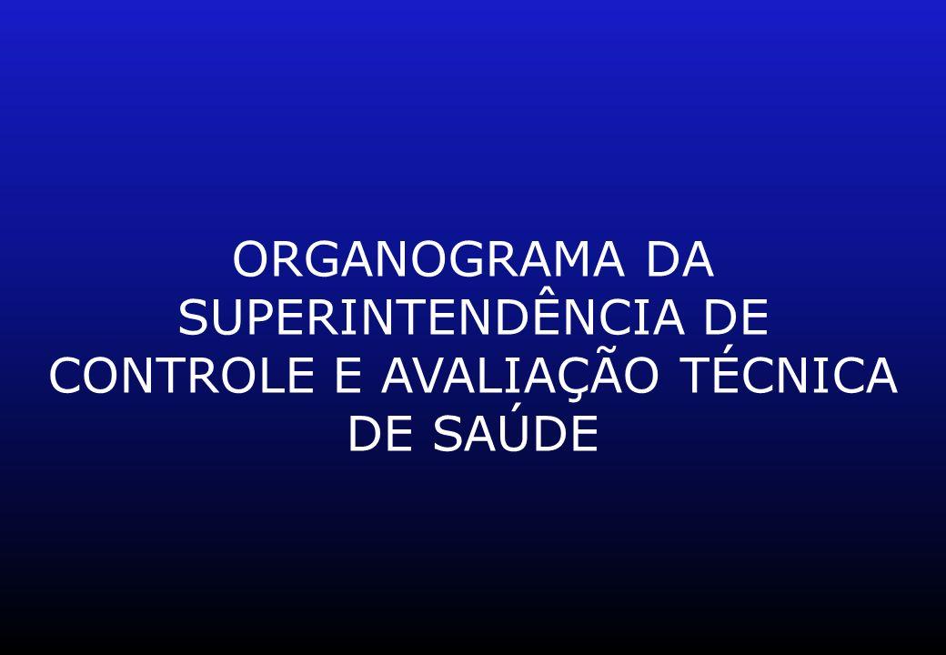 ORGANOGRAMA DA SUPERINTENDÊNCIA DE CONTROLE E AVALIAÇÃO TÉCNICA DE SAÚDE