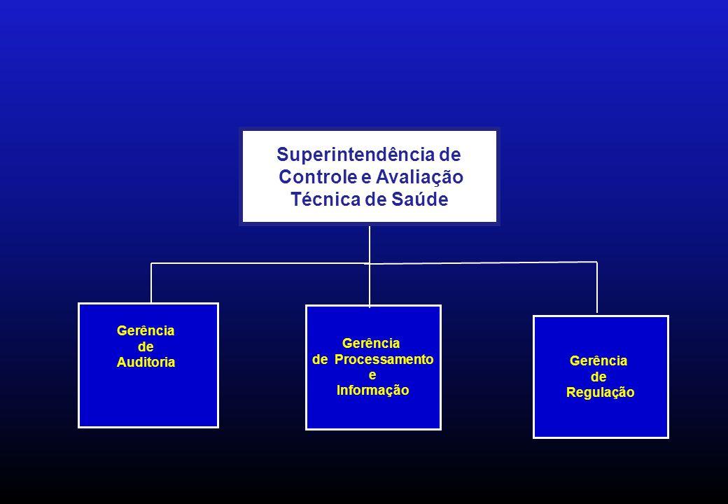 Controle e Avaliação Técnica de Saúde