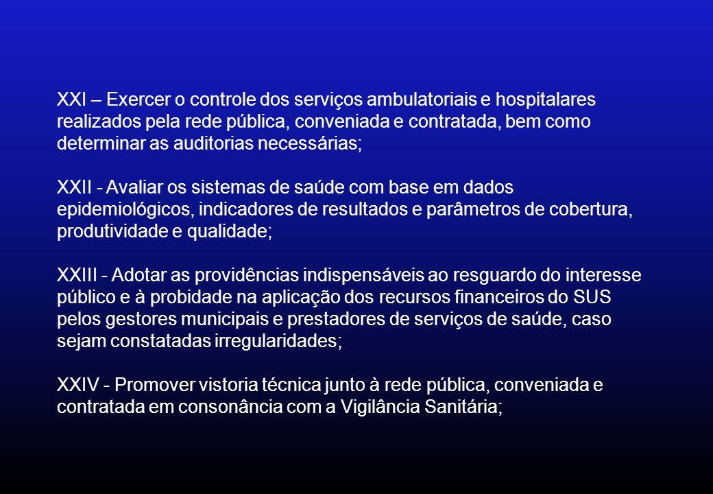 XXI – Exercer o controle dos serviços ambulatoriais e hospitalares realizados pela rede pública, conveniada e contratada, bem como determinar as auditorias necessárias;