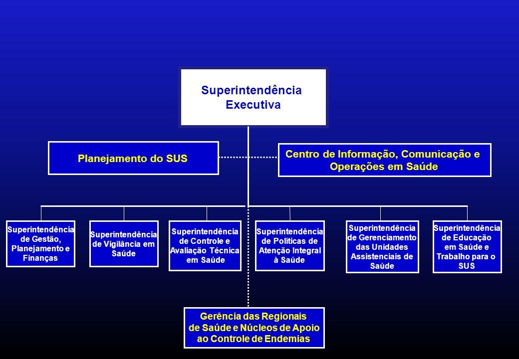 Superintendência Executiva