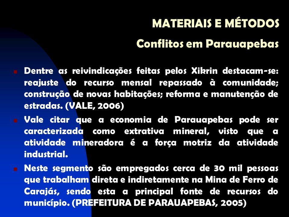 MATERIAIS E MÉTODOS Conflitos em Parauapebas