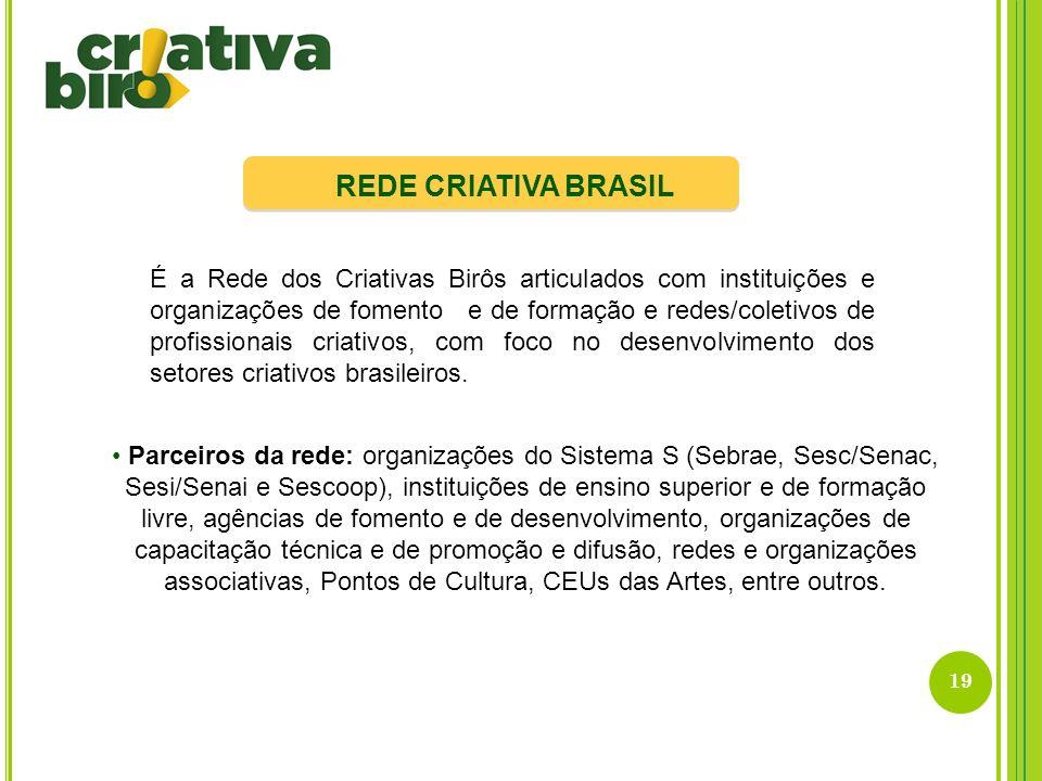 REDE CRIATIVA BRASIL