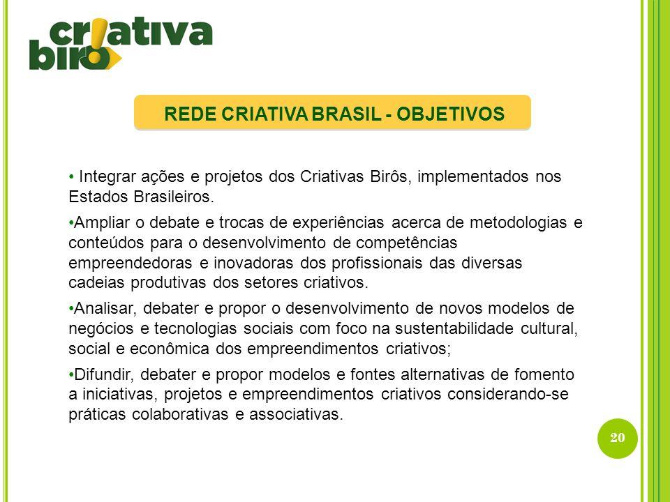 REDE CRIATIVA BRASIL - OBJETIVOS