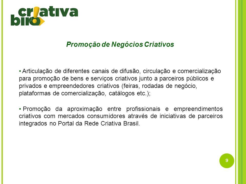 Promoção de Negócios Criativos