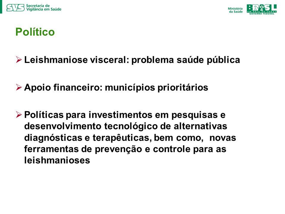 Político Leishmaniose visceral: problema saúde pública