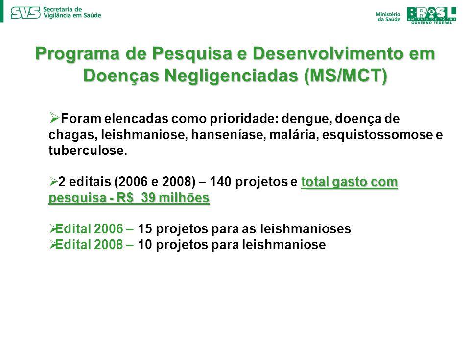 Programa de Pesquisa e Desenvolvimento em Doenças Negligenciadas (MS/MCT)